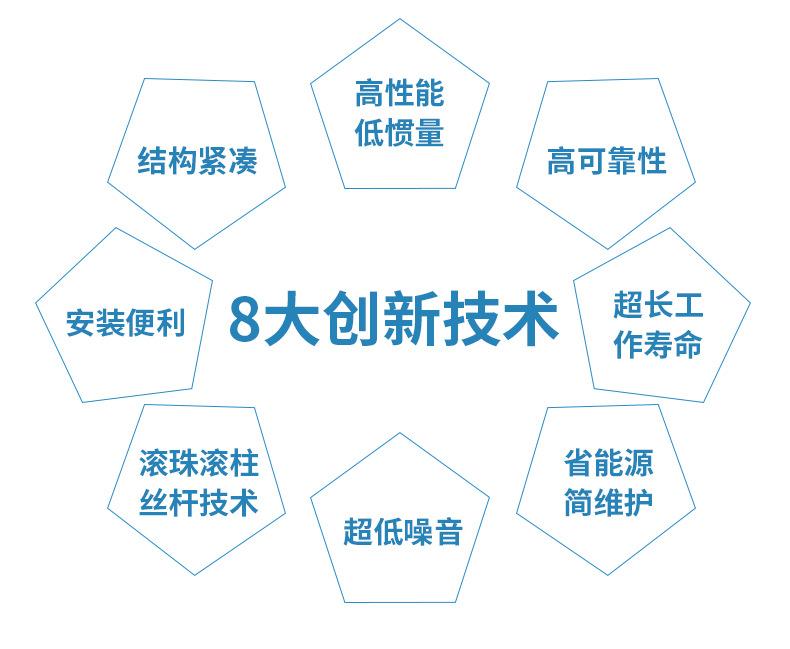 产品优势介绍.jpg